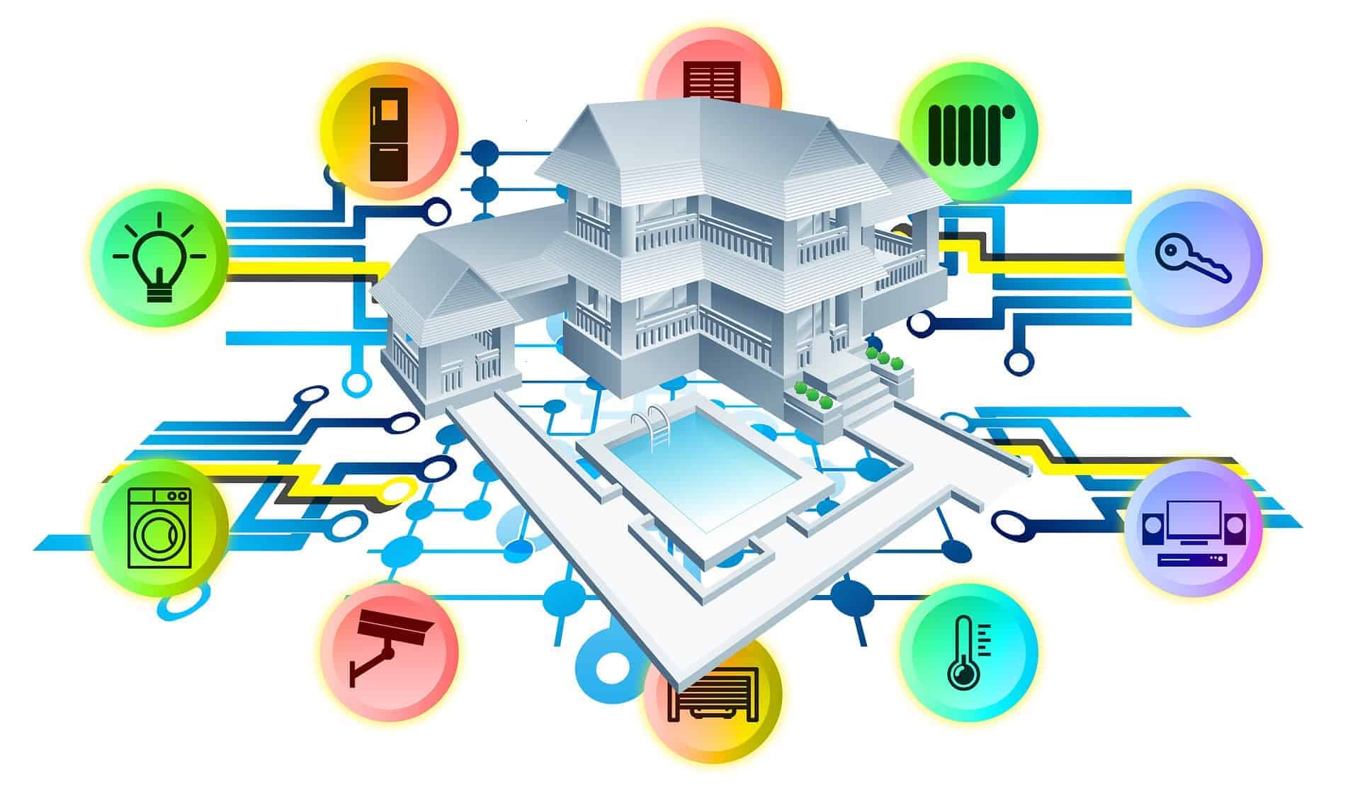 Controlador casa domotica inteligente
